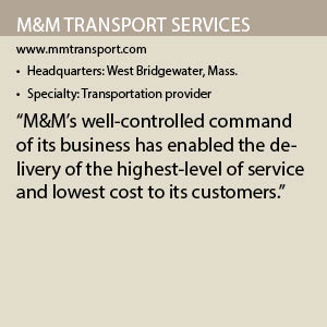 MM Transport Services fact box