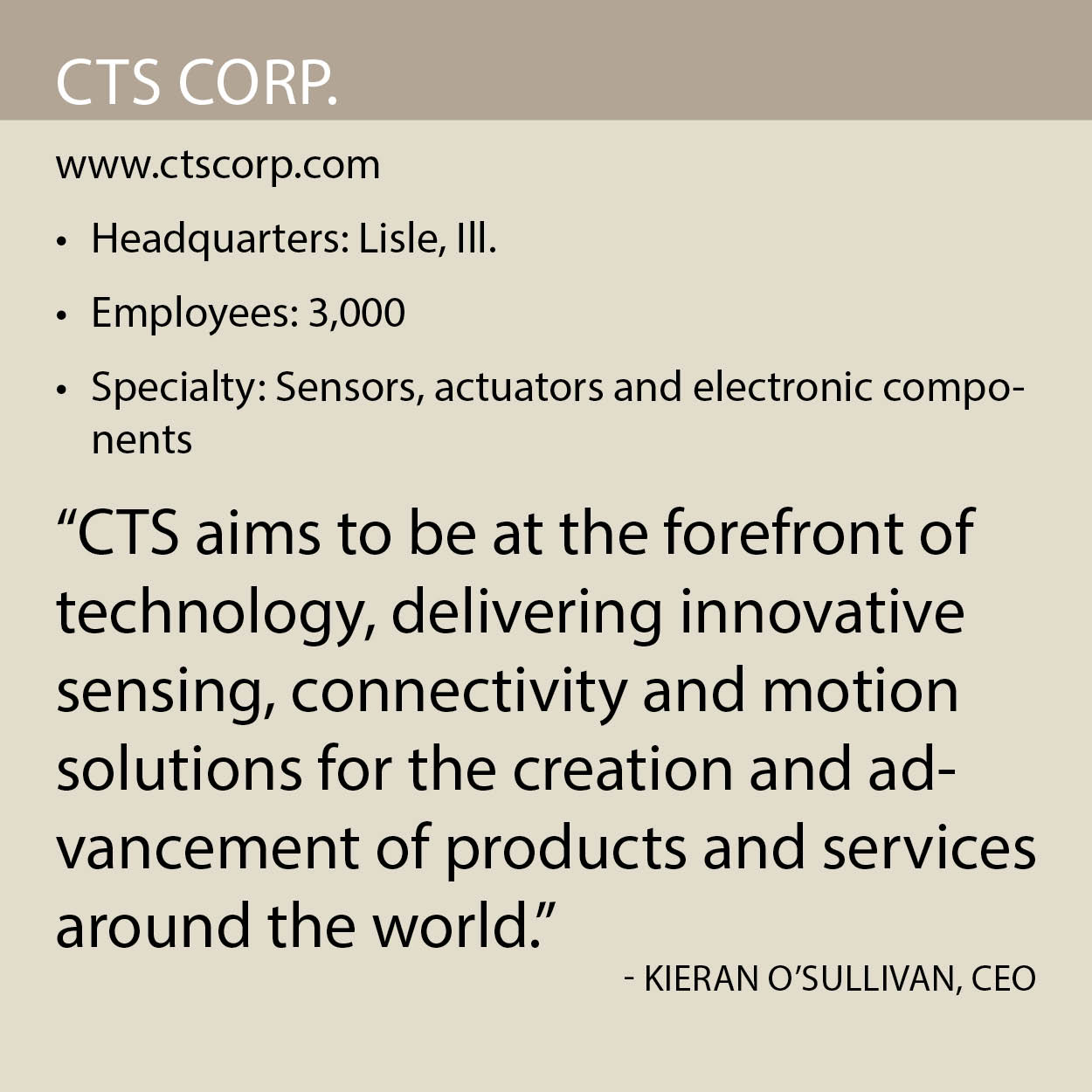 CTS Corp
